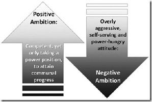 Ambition 1